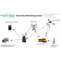 Buy cheap 4ch 720P Mobile Video Digital Recorder System for School Bus Monitoring Students from wholesalers