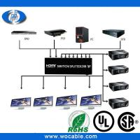 Cheap High quality 2x8 hdmi switcher splitter 2 in 8 out wholesale