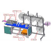 Quality CE Disposable Surgical Mask Folding Face Mask Maker Machine Full Automatic Low for sale