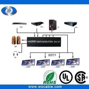 China 2x4 HDMI 3D HDTV HD True Matrix 1.4 HDMI Switch Splitter 1080p 2 In 4 Out on sale