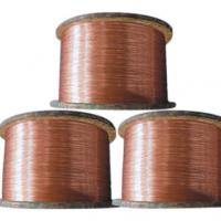 Cheap OEM / ODM Copper Electrical Wiring for winding of motor fan and transformers wholesale