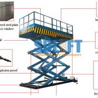 Buy cheap Hydraulic Elevator Warehouse Lift Platform from wholesalers