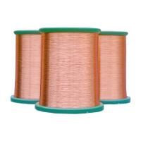 Cheap Super Polyester Round Insulated Enamelled Aluminium Wire of Class130 Class155 wholesale