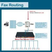 how does a fax machine work at home