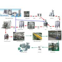 China Juice Filling Line PET Glass Bottle Juice Filling Production Line From A to Z on sale