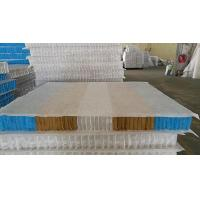 Cheap Mini mattress pocket spring, 3 different spring combinations and 4 side reinforcement wholesale