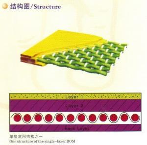 Cheap Single Layer BOM Felt for Paper Making Machine wholesale