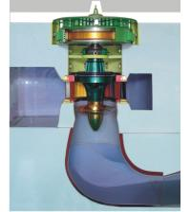 Cheap axial flow turbine unit model/hydro turbine wholesale