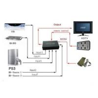 Cheap 5 in 1 out hdmi switcher wholesale