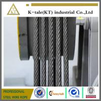 Cheap Elevator and Escalator Code Required Maintenance Provisions wholesale
