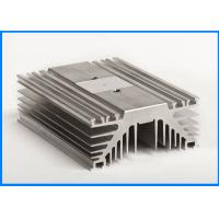 Cheap 6000 Series Quality Customized Extruded Aluminium Extrusion Profiles wholesale