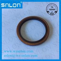 Combination Gaskets