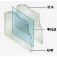 different use of PVB film