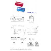 OTHERS DIP SWITCH