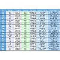 Buy cheap Public Transport Bar LCD Passenger Information System for Buses from wholesalers